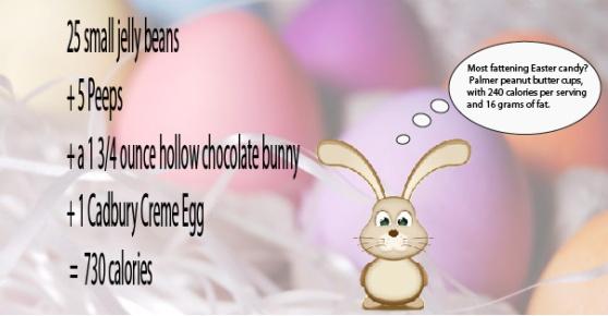 Easter Eggs _0